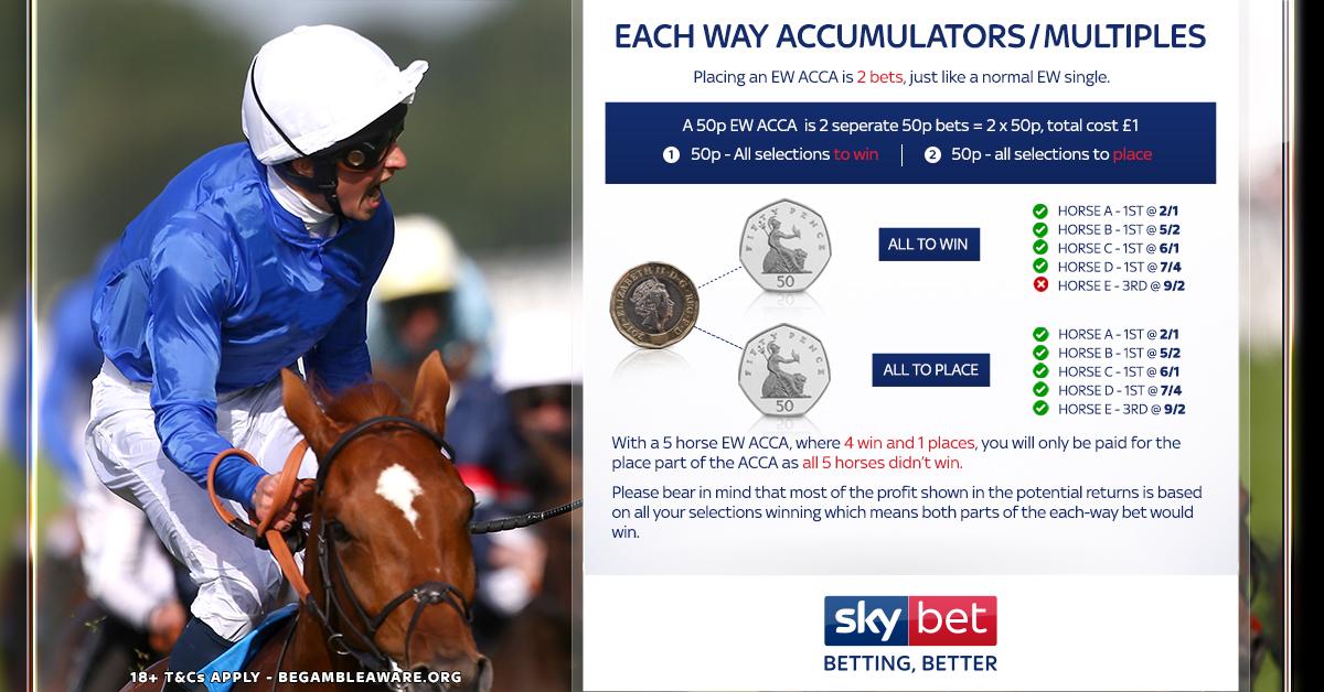 FAQs - Racing Betting