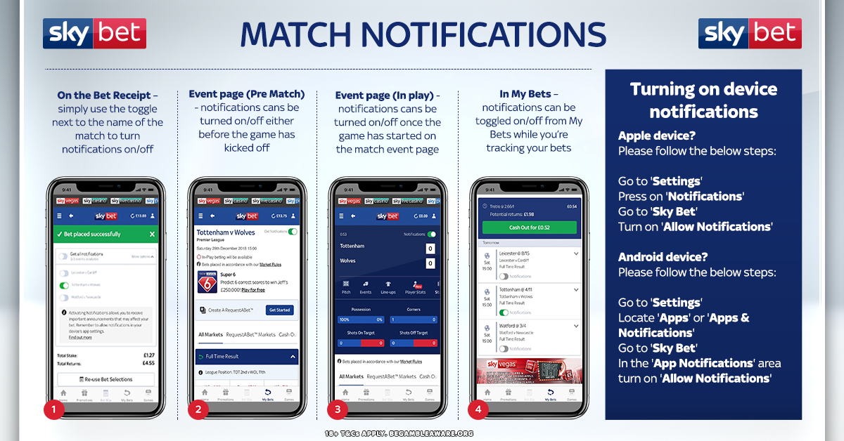 Sky bet not working on iphone world series betting odds